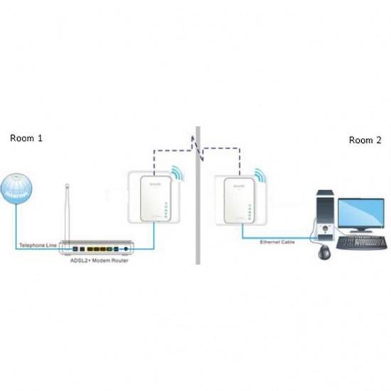 WIFI Powerline Extender da impianto elettrico N300 PW201A