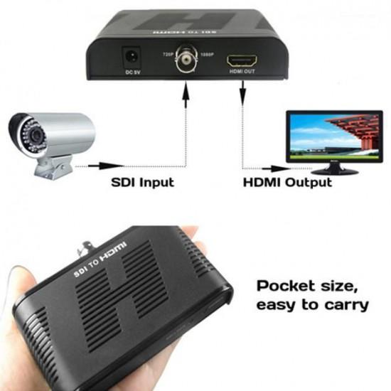 Convertitore da 3G-SDI a HDMI