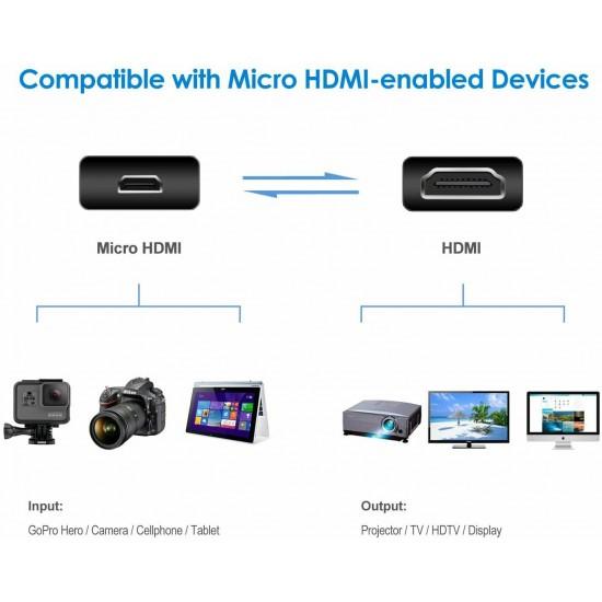 Cavetto da micro HDMI a HDMI compatibile Raspberry