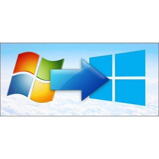 Passa a Windows 10 con una nuova installazione sul tuo PC WorkStation e mantenendo i dati preesistenti