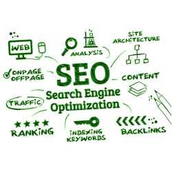 SEO Smart Clean Up