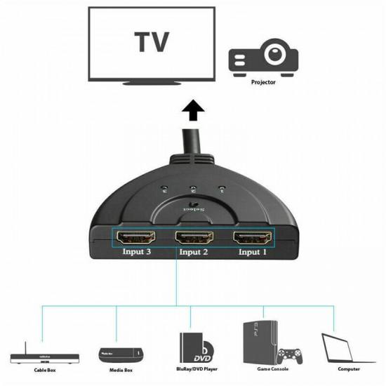 Switch HDMI a 3 porte con risoluzione fino a 4K